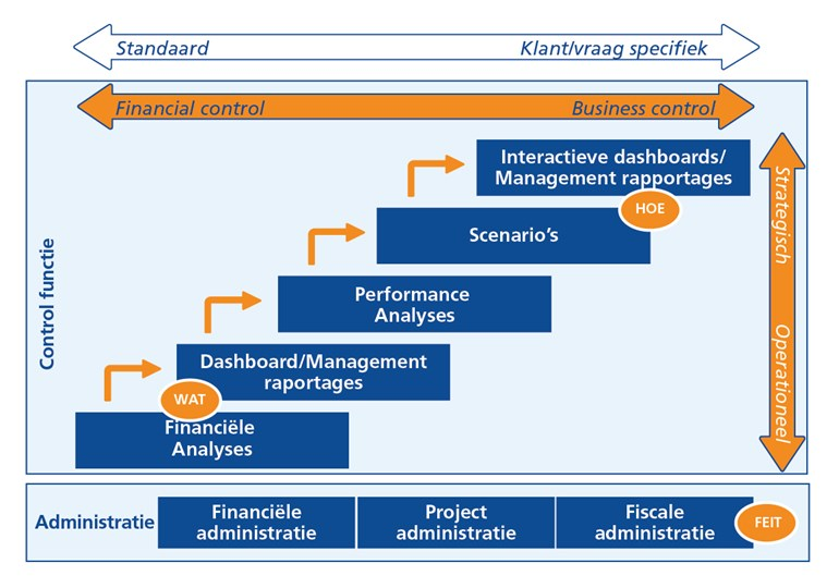 Digital_Finance_schema_11